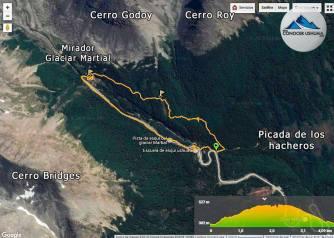 recorrido senda alternativa glaciar martial